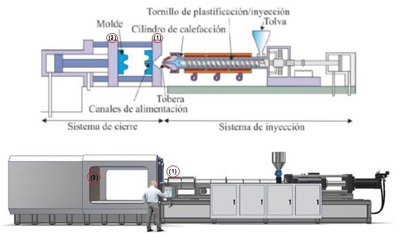 Inyectora TEBYC